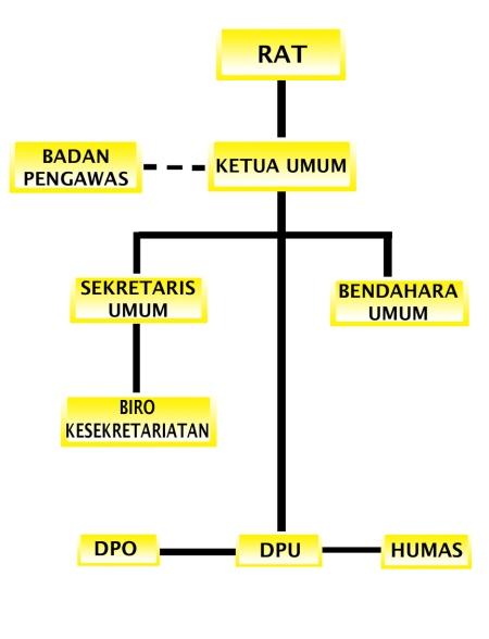 struktur-organisasi-kopma2